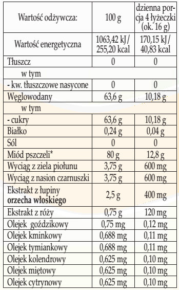 Vernikabon opis składniki
